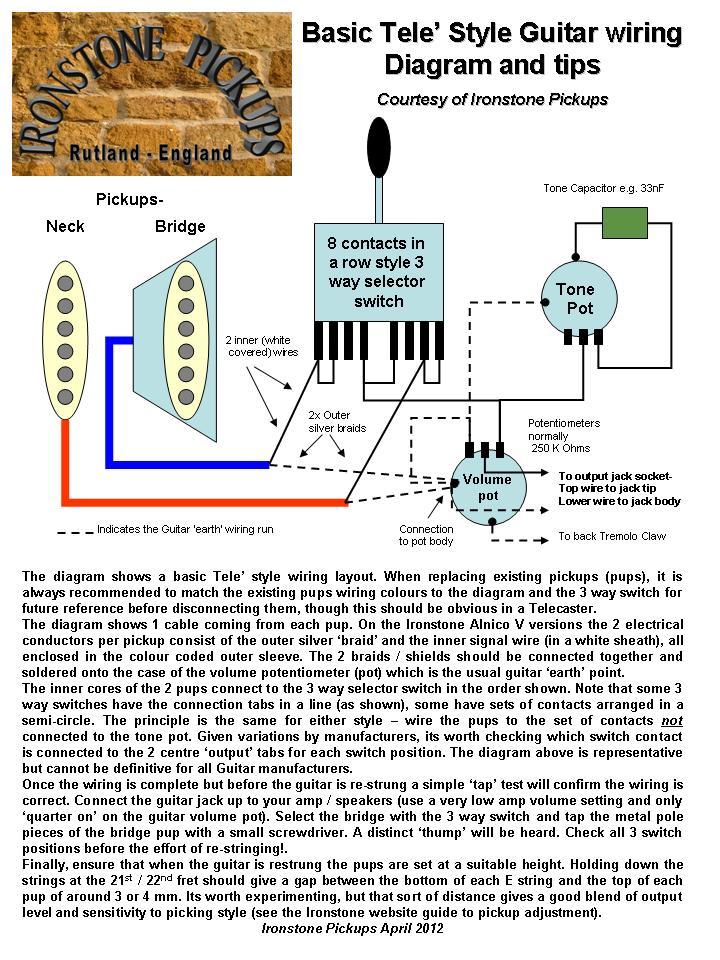 Wiring Diagram Ironstone Telecaster Jpeg